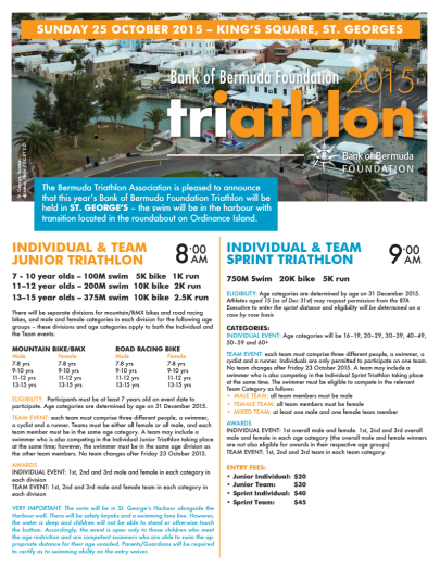 bank of bda fdtin triathlon