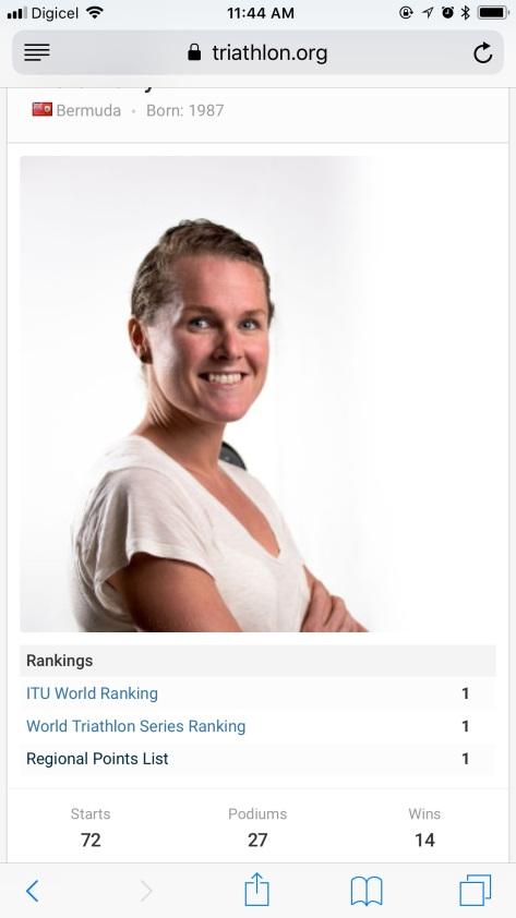 Flora world ranking